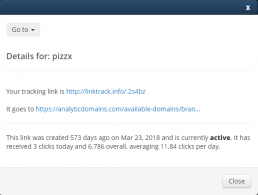Pizzx Daily Traffic